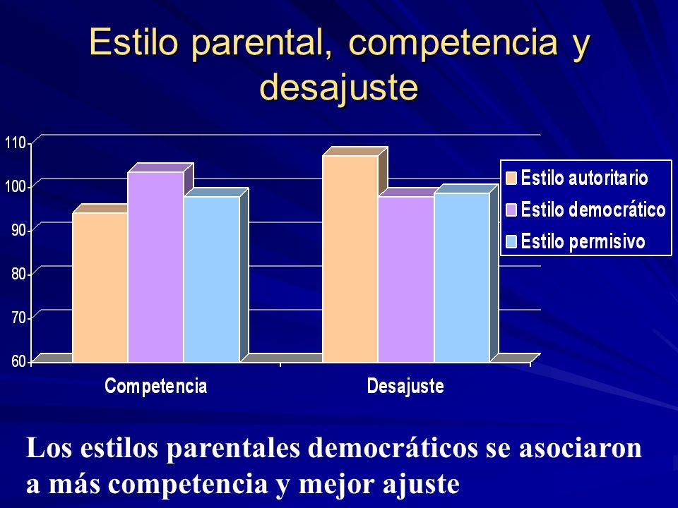 Estilo parental, competencia y desajuste