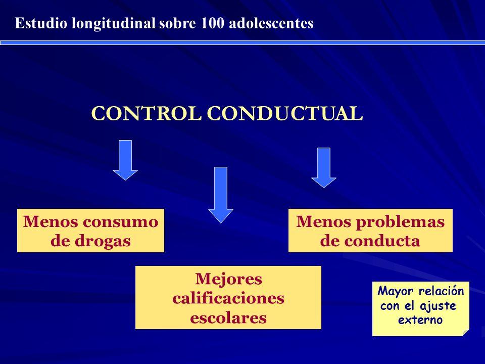 CONTROL CONDUCTUAL Estudio longitudinal sobre 100 adolescentes
