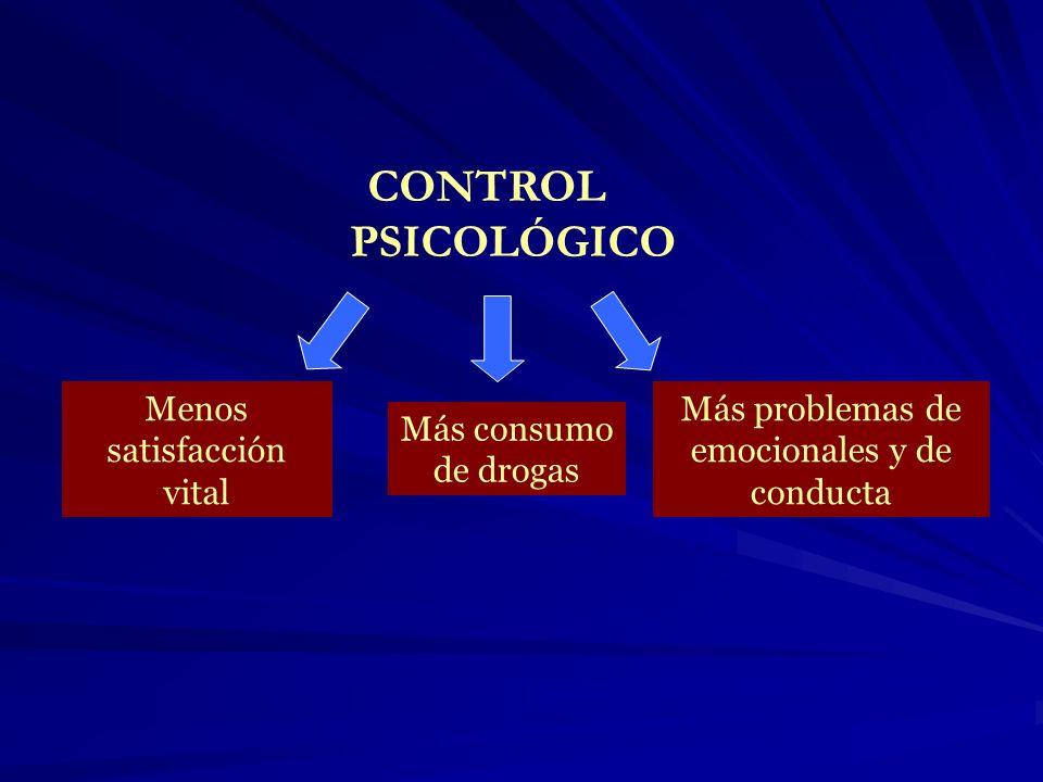CONTROL PSICOLÓGICO Menos satisfacción vital