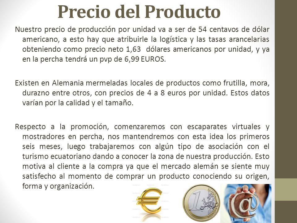 Precio del Producto