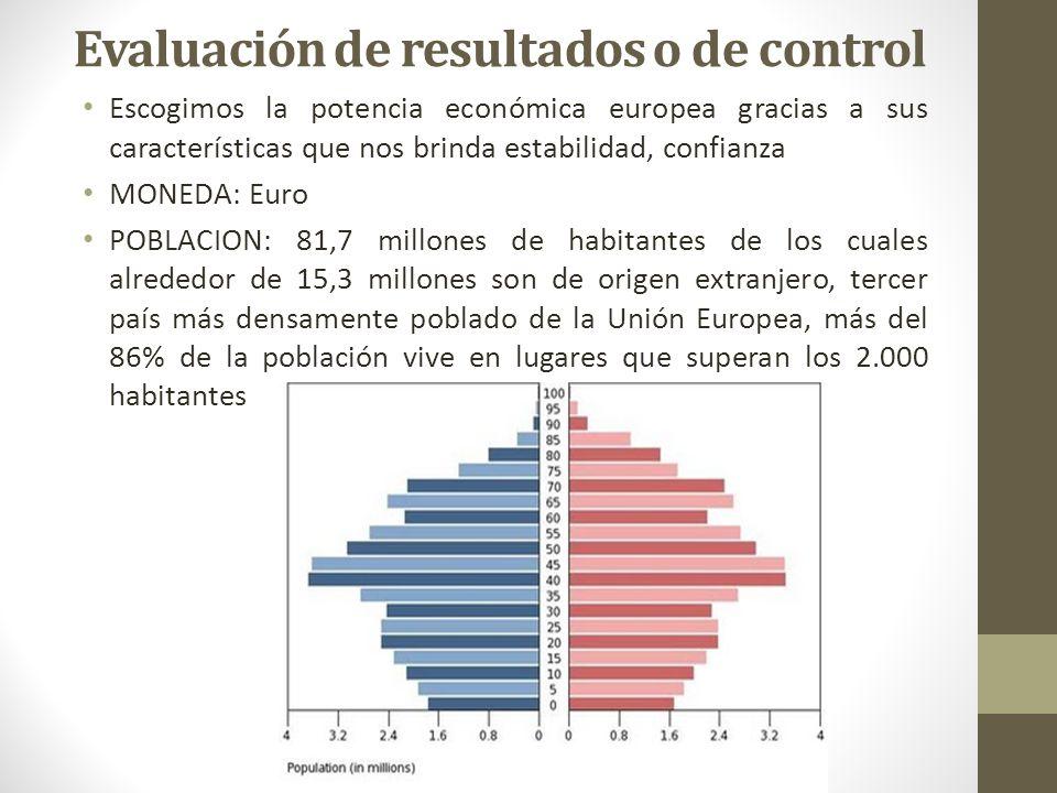 Evaluación de resultados o de control