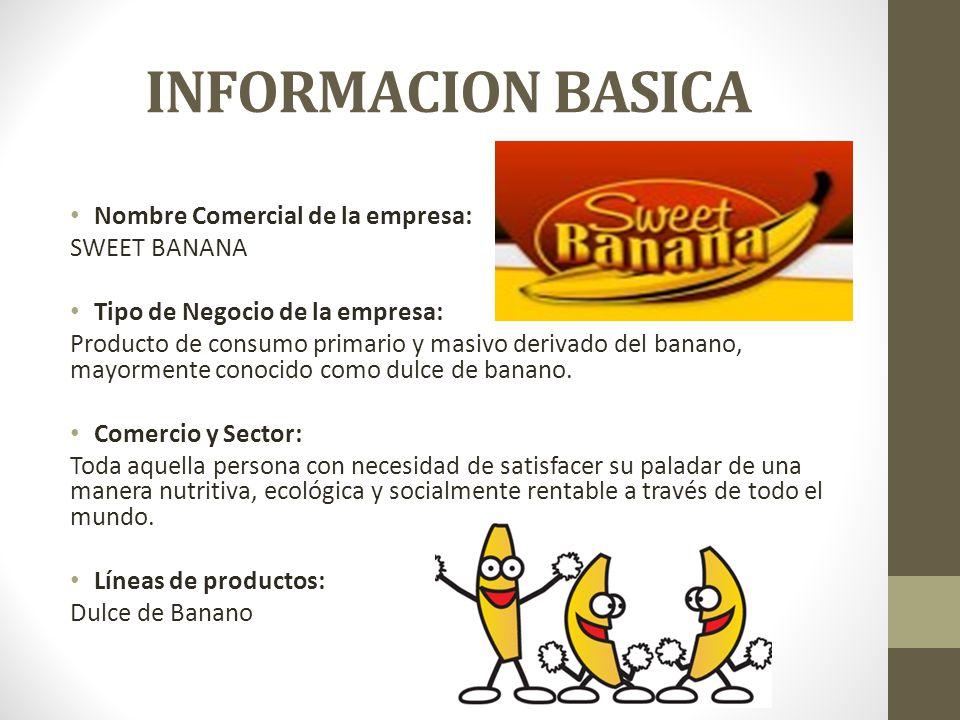 INFORMACION BASICA Nombre Comercial de la empresa: SWEET BANANA
