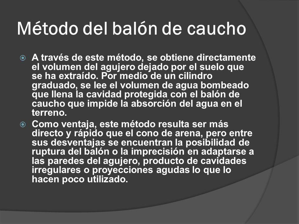 Método del balón de caucho