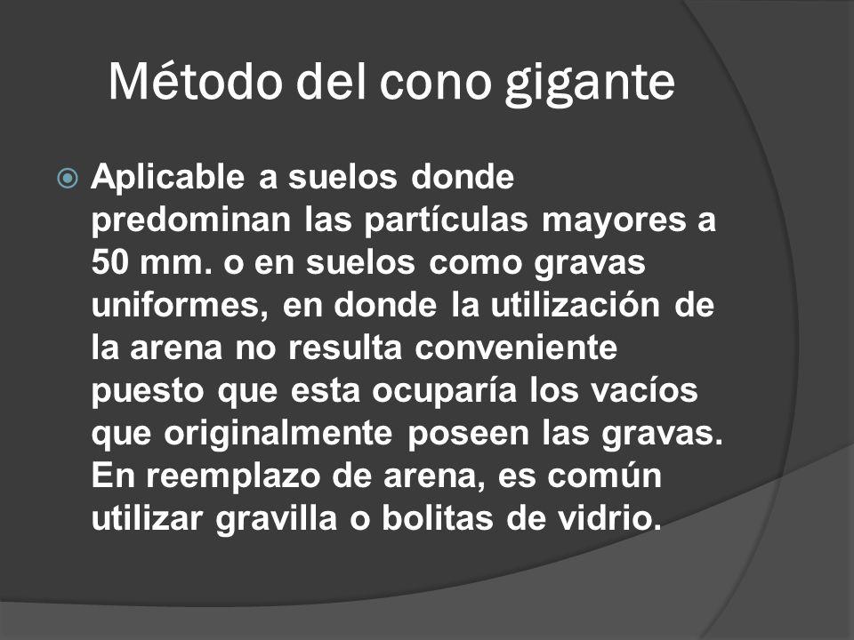 Método del cono gigante