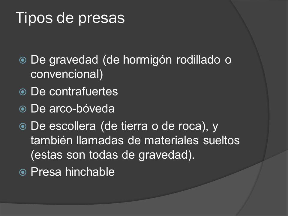 Tipos de presas De gravedad (de hormigón rodillado o convencional)