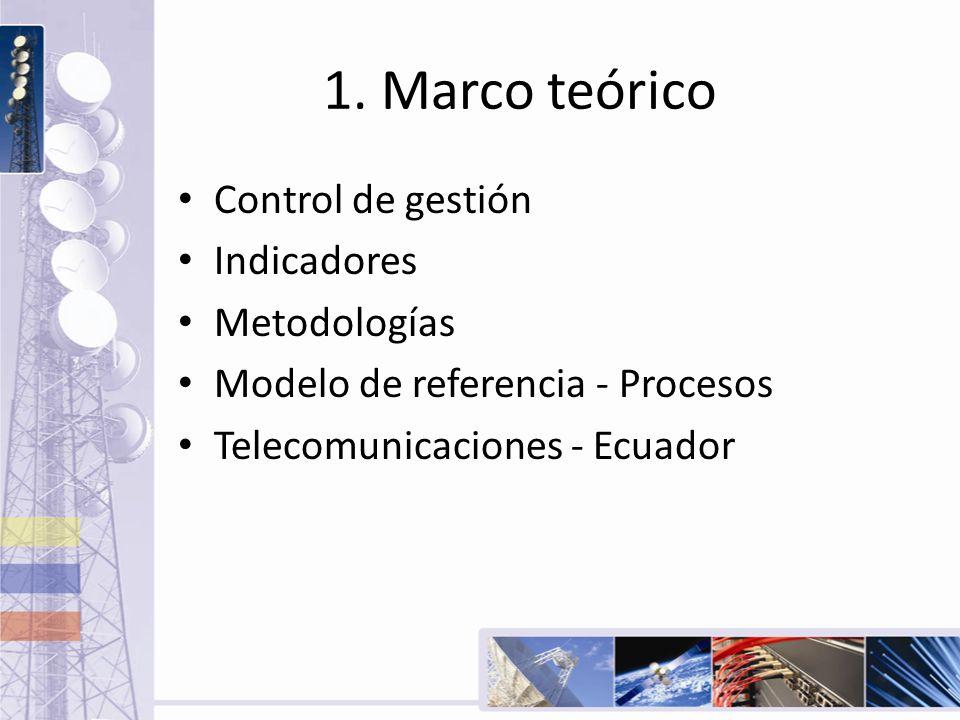 1. Marco teórico Control de gestión Indicadores Metodologías