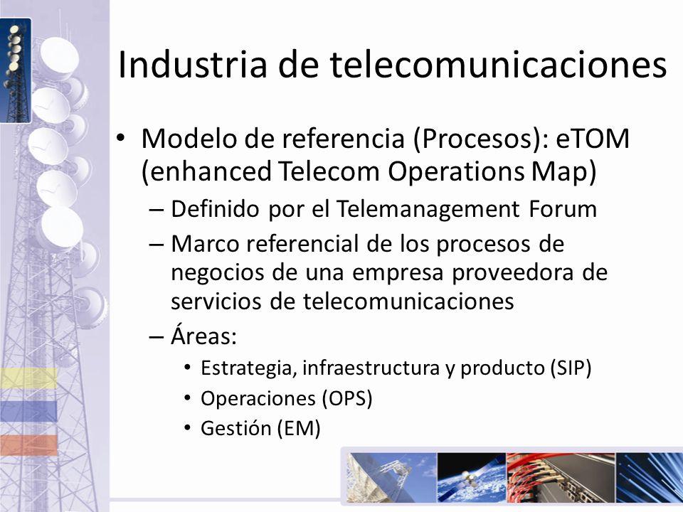 Industria de telecomunicaciones