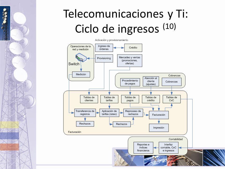 Telecomunicaciones y Ti: Ciclo de ingresos (10)