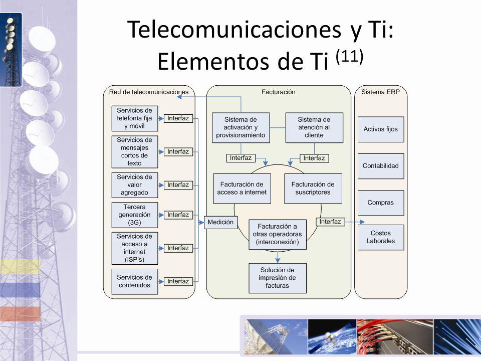 Telecomunicaciones y Ti: Elementos de Ti (11)
