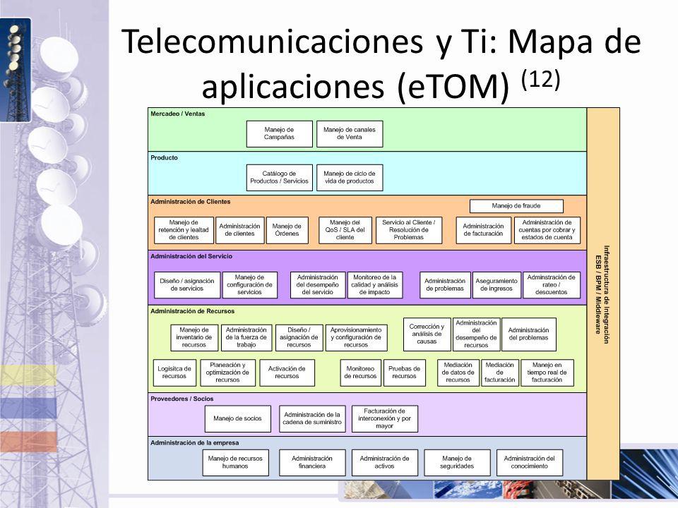 Telecomunicaciones y Ti: Mapa de aplicaciones (eTOM) (12)