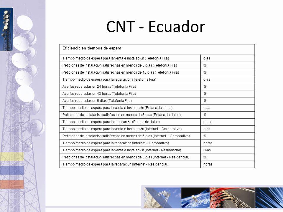 CNT - Ecuador Eficiencia en tiempos de espera