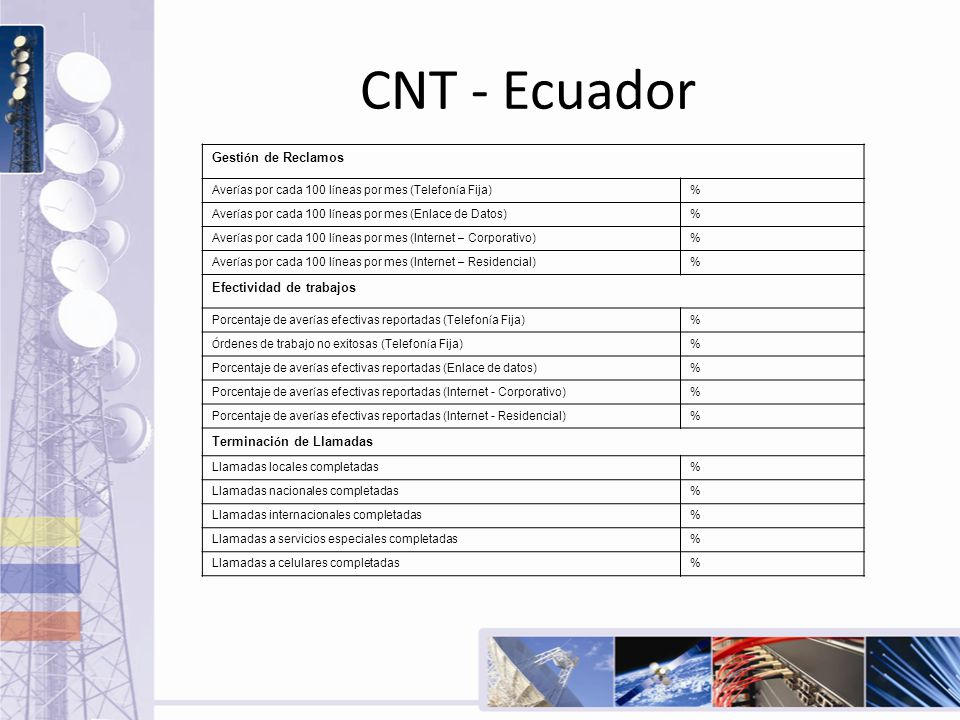 CNT - Ecuador Gestión de Reclamos Efectividad de trabajos