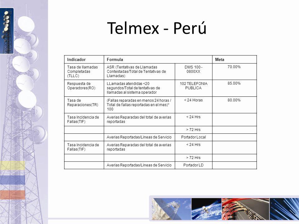 Telmex - Perú Indicador Formula Meta