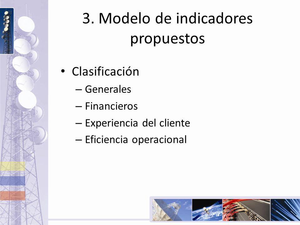 3. Modelo de indicadores propuestos