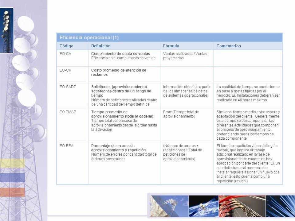 Eficiencia operacional (1)