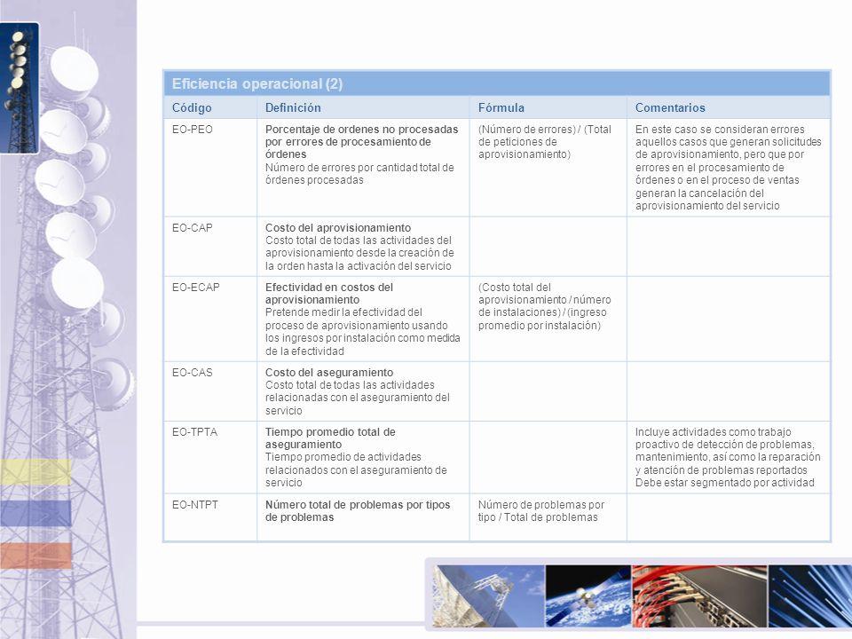 Eficiencia operacional (2)