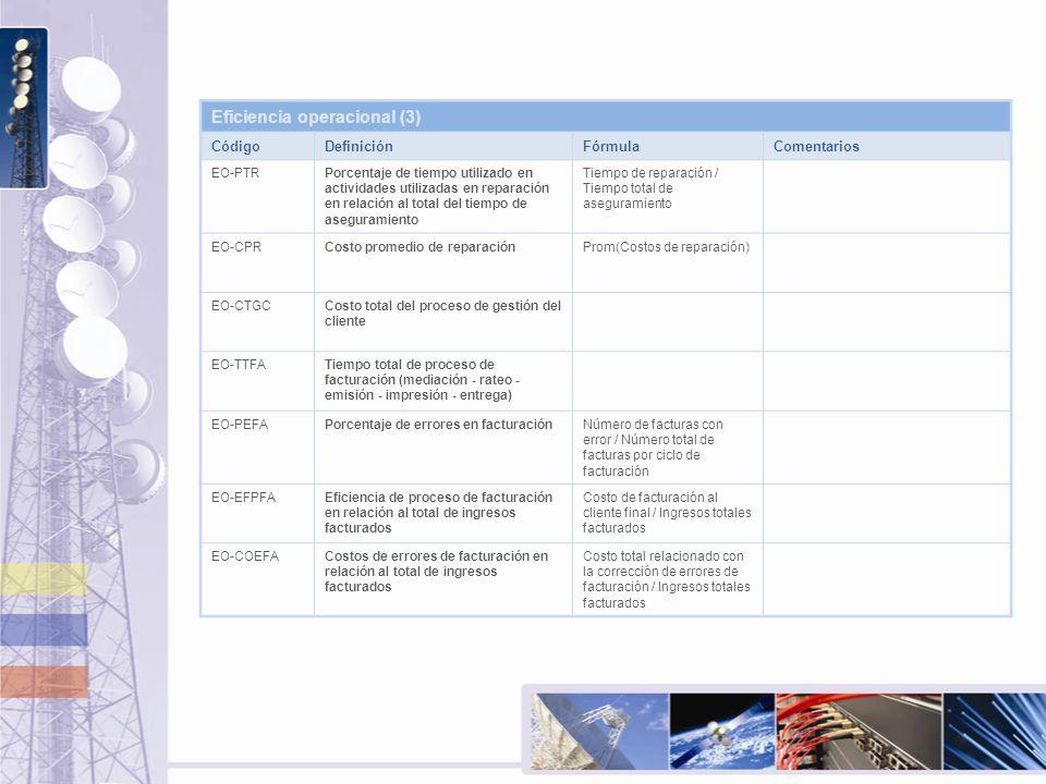 Eficiencia operacional (3)