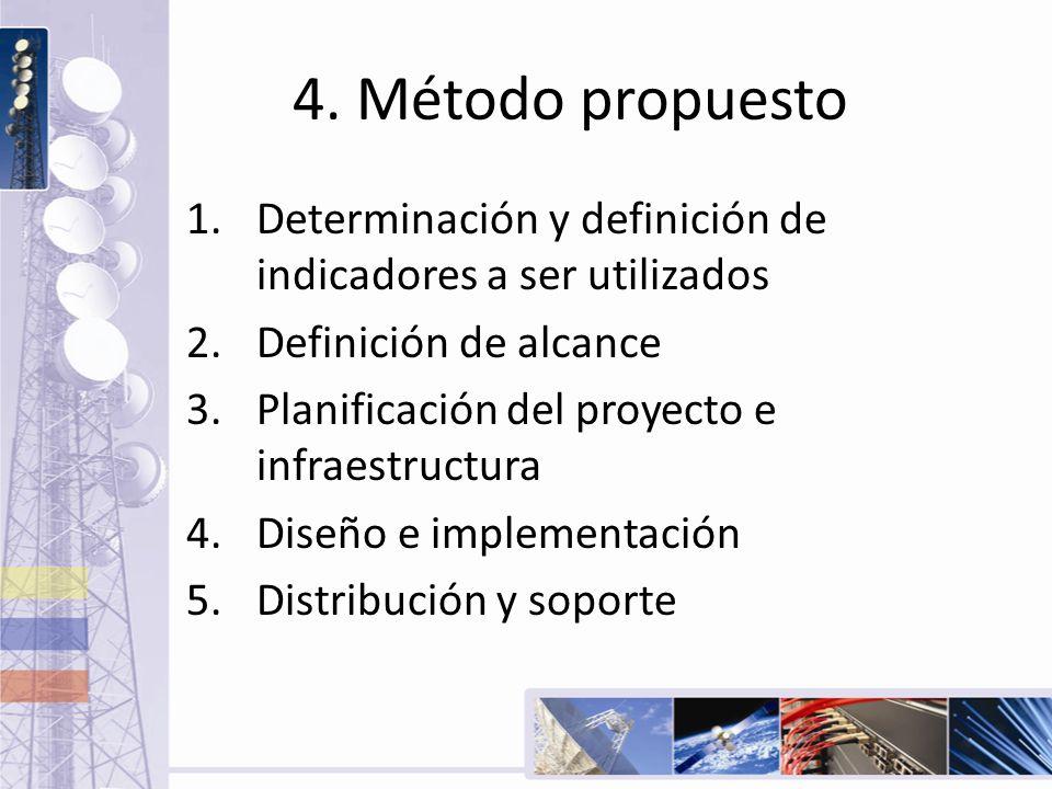4. Método propuesto Determinación y definición de indicadores a ser utilizados. Definición de alcance.