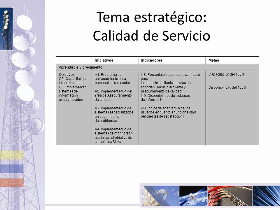Tema estratégico: Calidad de Servicio