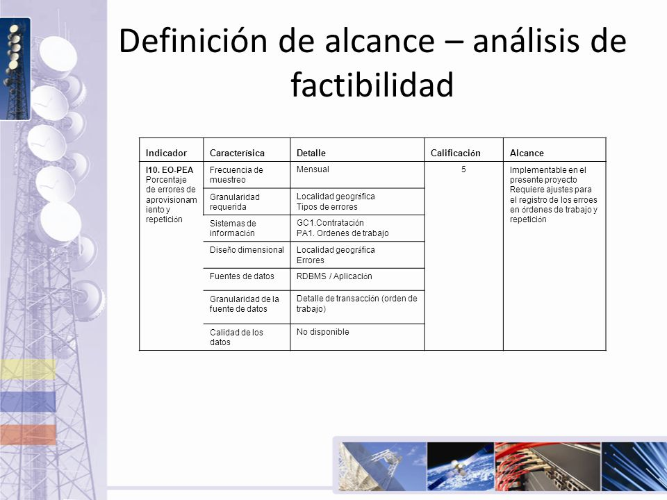 Definición de alcance – análisis de factibilidad