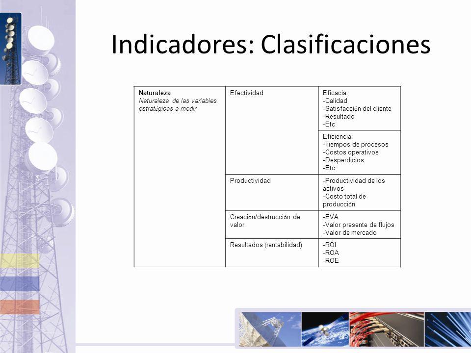 Indicadores: Clasificaciones