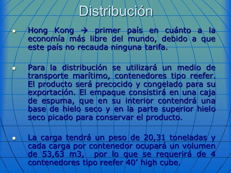 Distribución Hong Kong  primer país en cuánto a la economía más libre del mundo, debido a que este país no recauda ninguna tarifa.