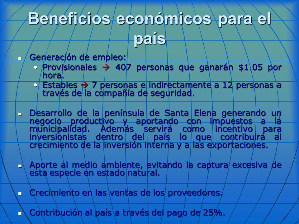 Beneficios económicos para el país
