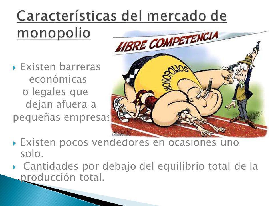 Características del mercado de monopolio