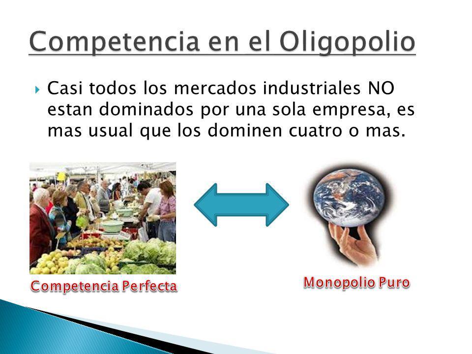Competencia en el Oligopolio