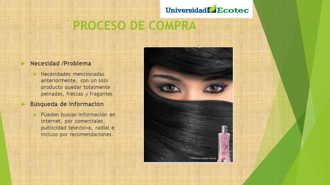 PROCESO DE COMPRA Necesidad /Problema Búsqueda de información
