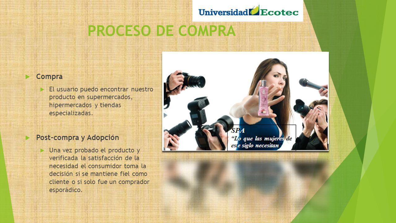 PROCESO DE COMPRA Compra Post-compra y Adopción