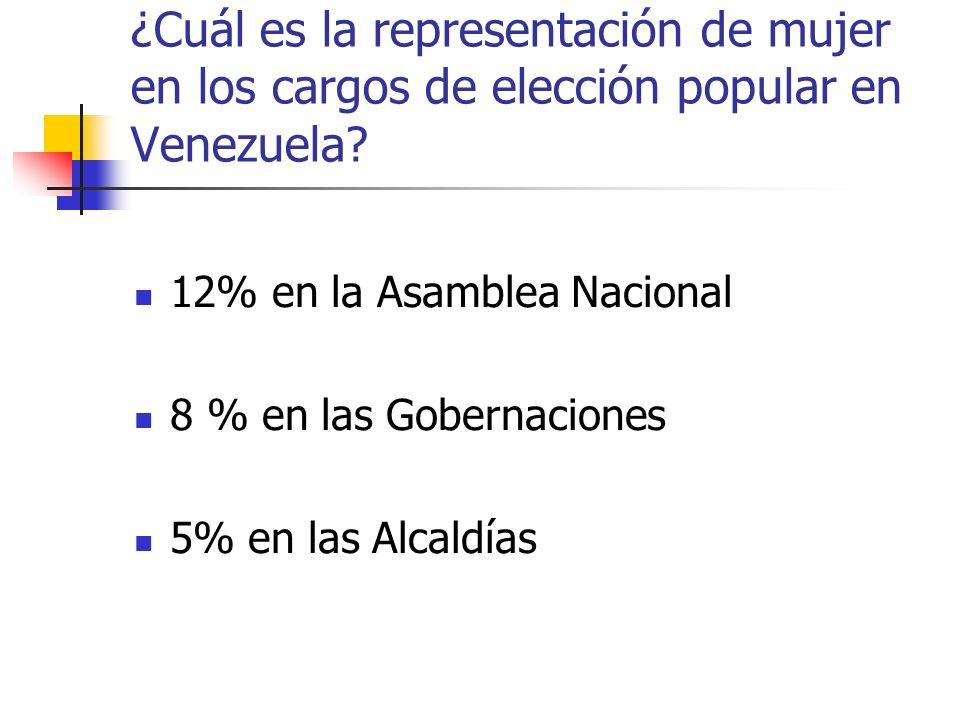 ¿Cuál es la representación de mujer en los cargos de elección popular en Venezuela