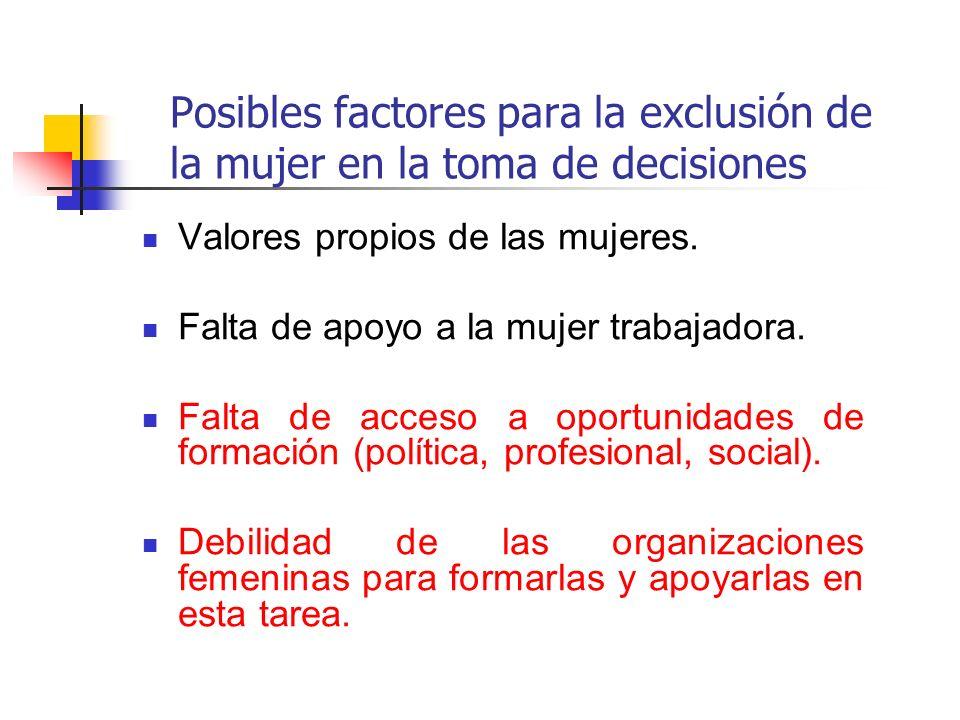 Posibles factores para la exclusión de la mujer en la toma de decisiones