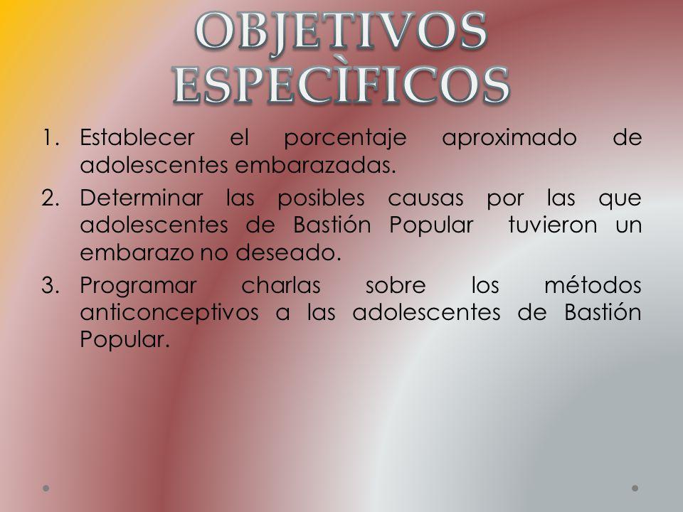 OBJETIVOS ESPECÌFICOS