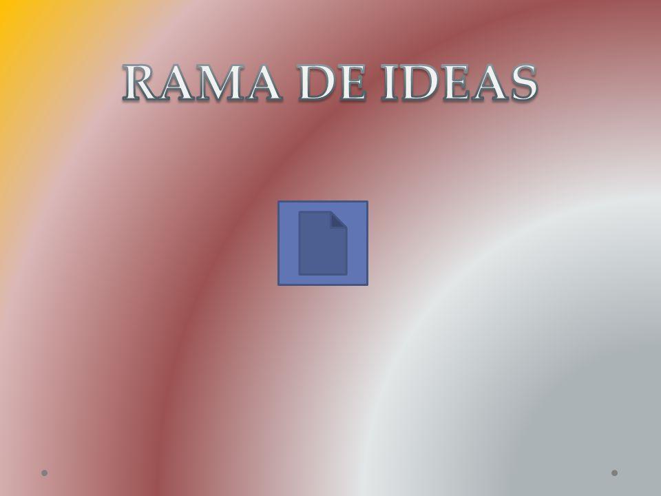 RAMA DE IDEAS