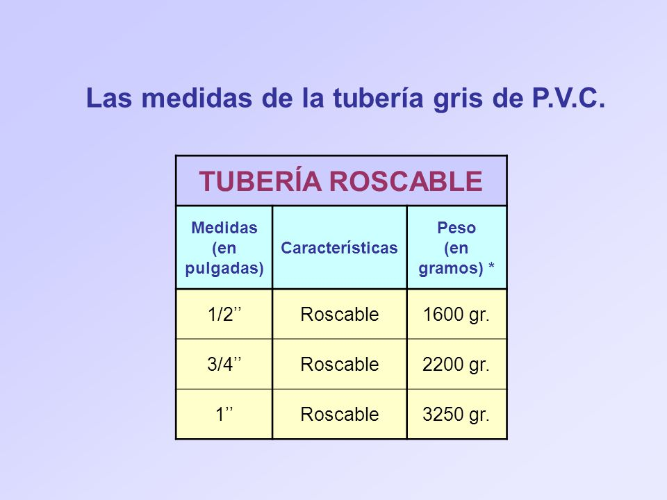 Las medidas de la tubería gris de P.V.C. TUBERÍA ROSCABLE