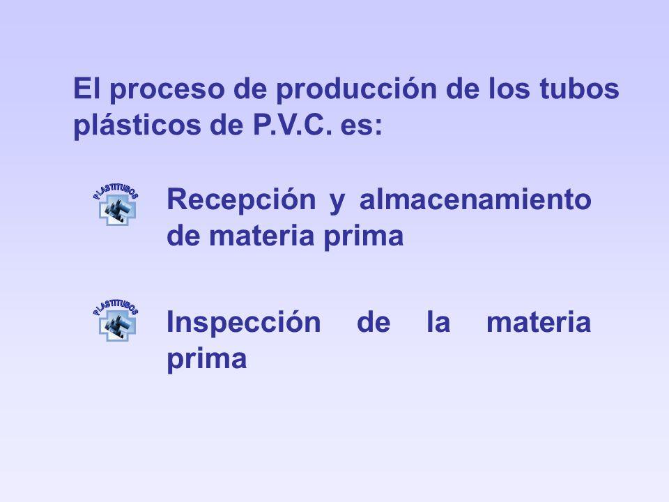 El proceso de producción de los tubos plásticos de P.V.C. es: