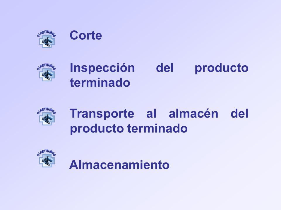 Inspección del producto terminado