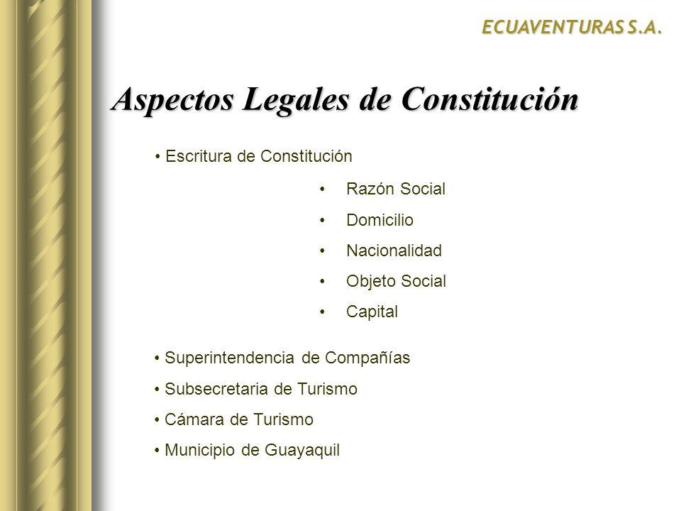 Aspectos Legales de Constitución