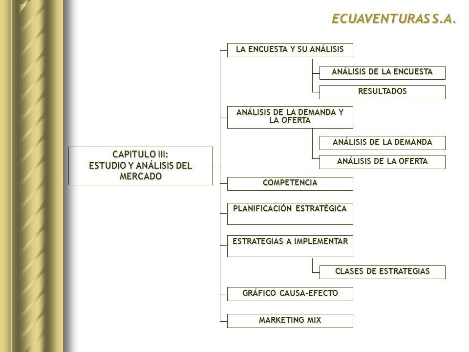 ECUAVENTURAS S.A. CAPITULO III: ESTUDIO Y ANÁLISIS DEL MERCADO