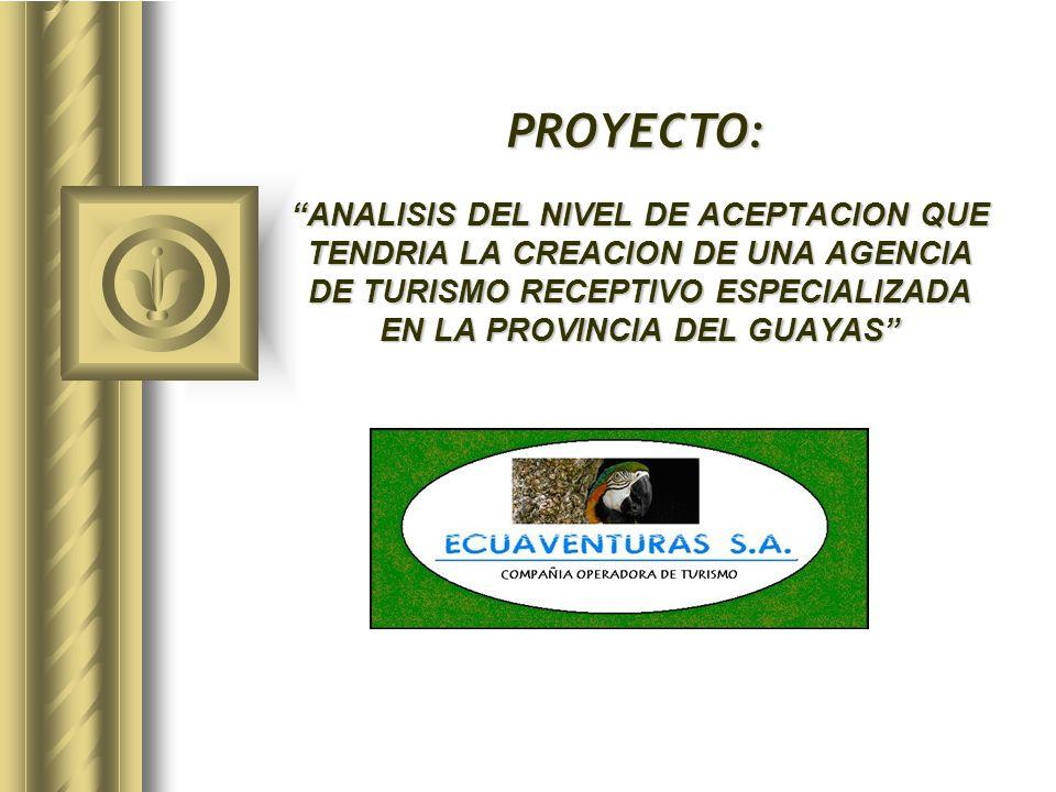 PROYECTO: ANALISIS DEL NIVEL DE ACEPTACION QUE TENDRIA LA CREACION DE UNA AGENCIA DE TURISMO RECEPTIVO ESPECIALIZADA EN LA PROVINCIA DEL GUAYAS
