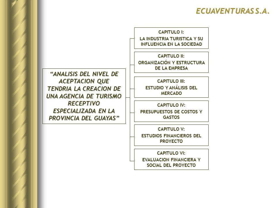 ECUAVENTURAS S.A. CAPITULO I: LA INDUSTRIA TURISTICA Y SU INFLUENCIA EN LA SOCIEDAD. CAPITULO II: