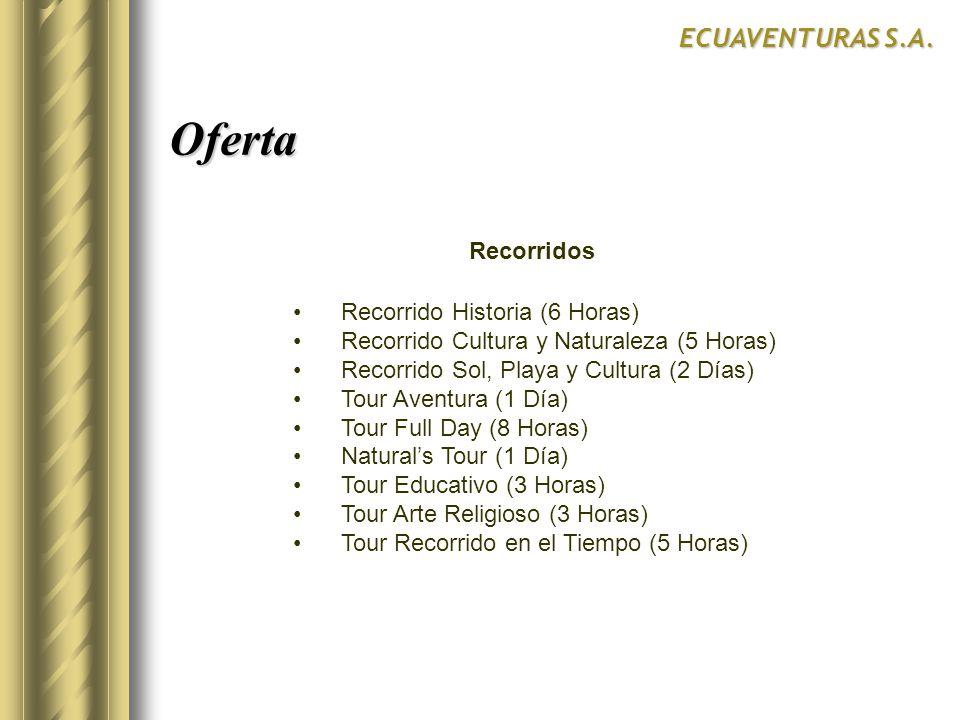 Oferta ECUAVENTURAS S.A. Recorridos Recorrido Historia (6 Horas)