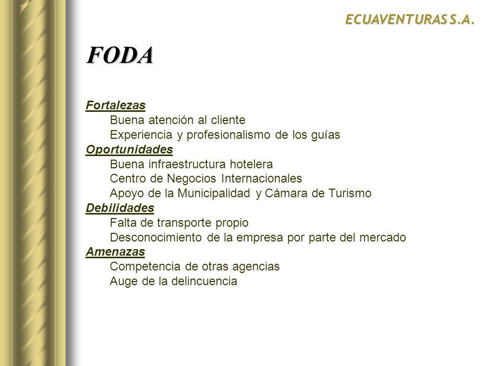 FODA ECUAVENTURAS S.A. Fortalezas Buena atención al cliente