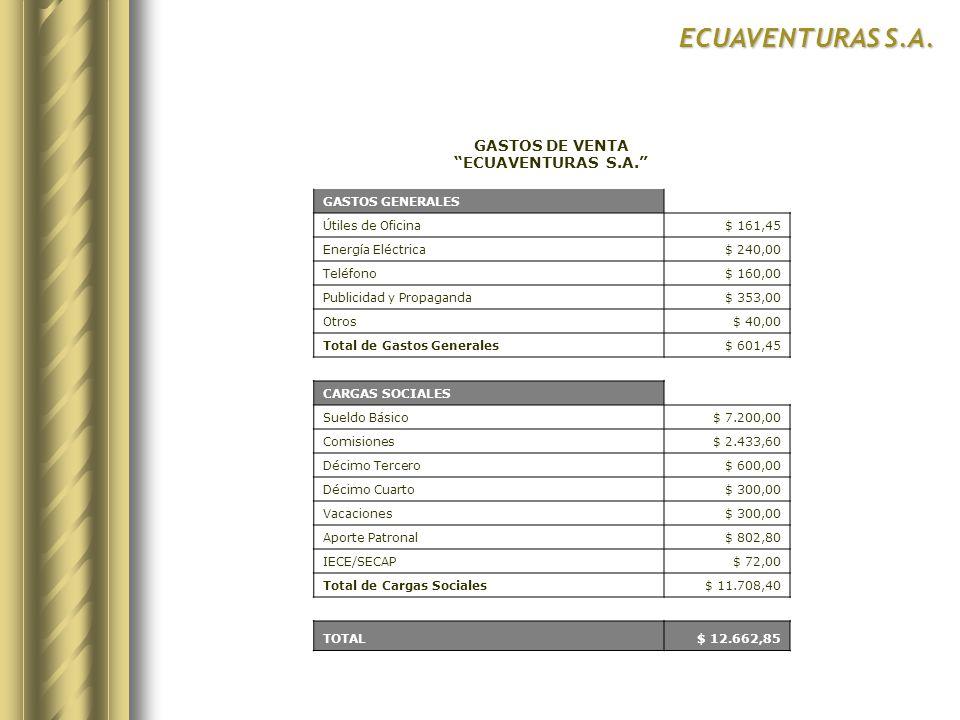 ECUAVENTURAS S.A. GASTOS DE VENTA ECUAVENTURAS S.A. GASTOS GENERALES