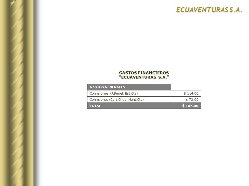 ECUAVENTURAS S.A. GASTOS FINANCIEROS ECUAVENTURAS S.A.
