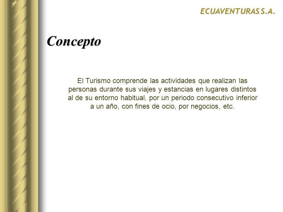 Concepto ECUAVENTURAS S.A.