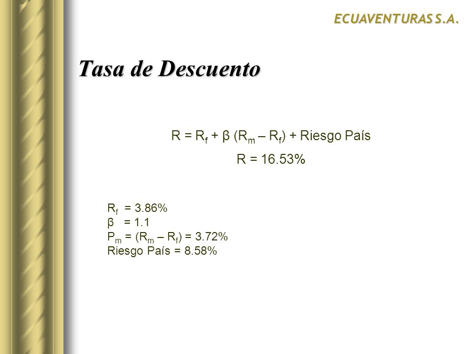 R = Rf + β (Rm – Rf) + Riesgo País