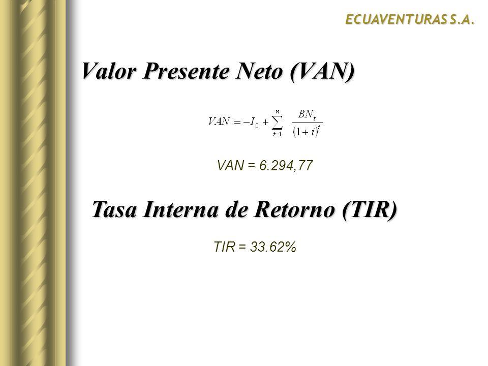 Valor Presente Neto (VAN)