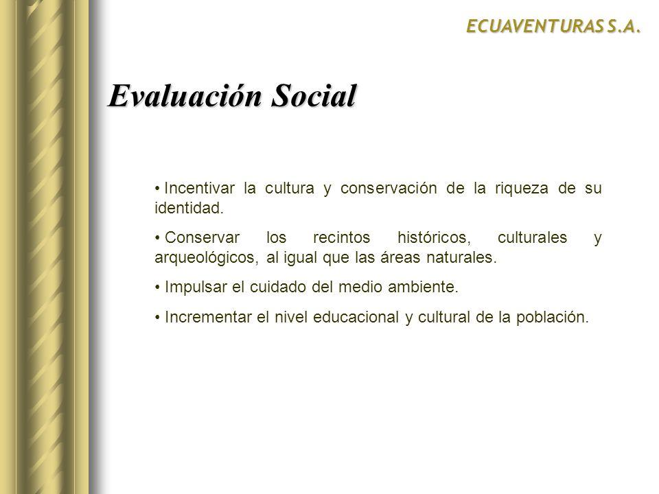 Evaluación Social ECUAVENTURAS S.A.